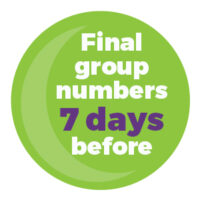 Parties important info graphic - group numbers2